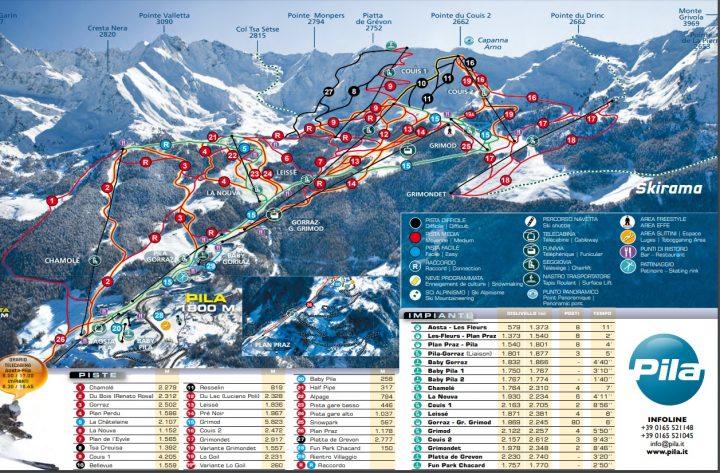Freeride e Snowpark Pila
